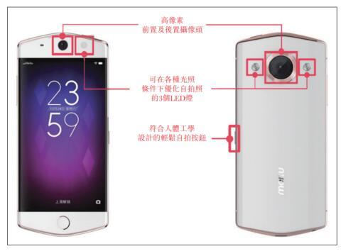(美图最新款手机)-还在亏损的美图在香港IPO 估值359亿港元 蔡文胜图片
