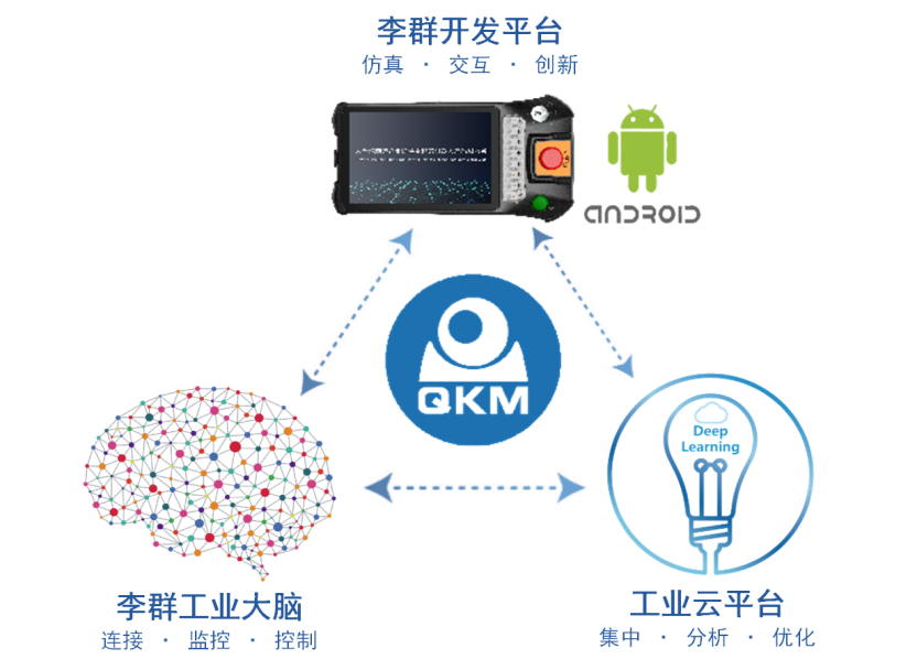 李群自动化获亿元级C轮融资,粤科金融集团、天鹰资本共同投资