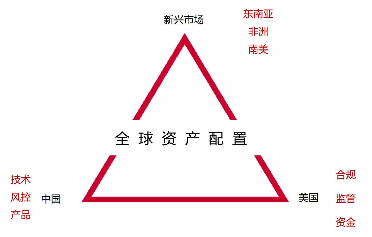 潜在gdp怎么算_中国未来十年gdp增速,中国未来十年经济发展预测