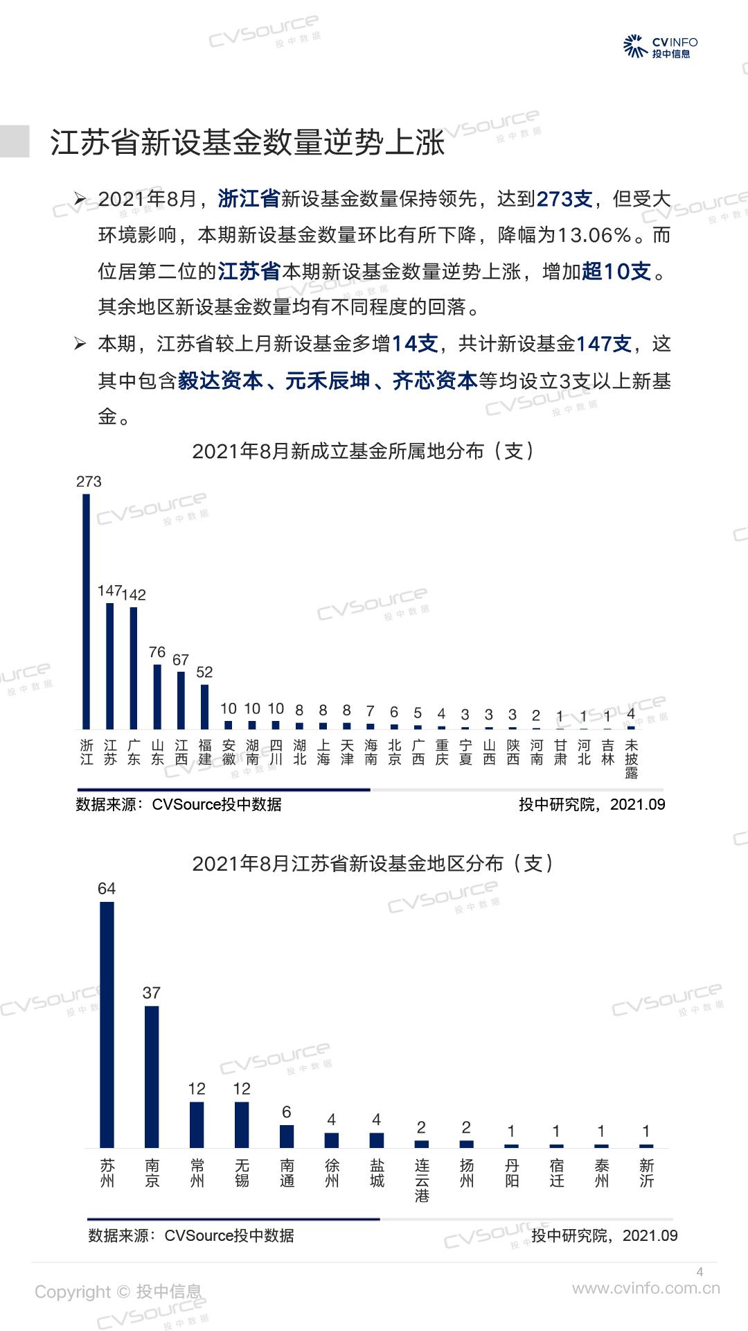 2021年8月中国VC_PE市场数据报告-4.png